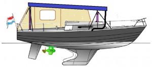 Boot met zonnepanelen