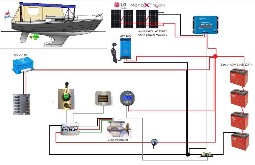 Elektrisch Schema van een boot met zonnepanelen